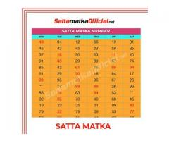 With matka chart record get the chance to win Matka Jodi